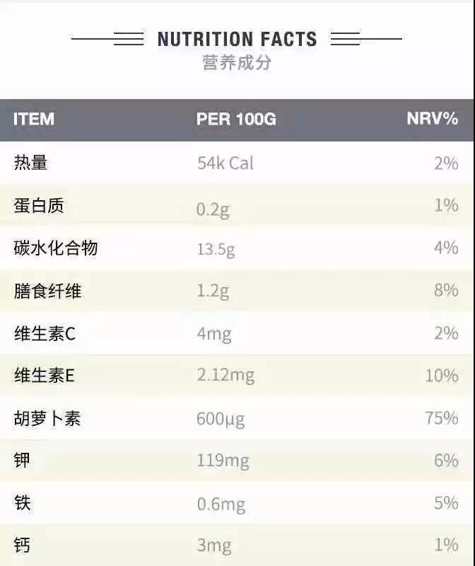 车厘子营养价值